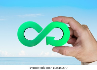 Circular economy concept. Hand holding green arrow infinity recycling symbol, with blue sky sea background.