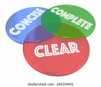 Clear Concise Complete Communication Venn Diagram 3d Illustration