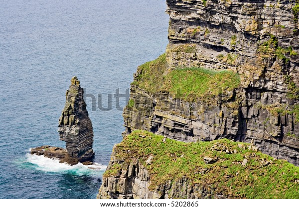 The Cliffs of Moher in County Clare, Ireland. This is on the Atlantic Ocean coastline.