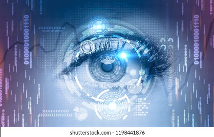 Close up of beautiful woman eye with hud interface and lines of code around it. Graphs and holograms Concept of ai, hi tech and face recognition. Toned image double exposure