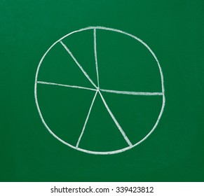 close up of a business finance graph on a chalkboard