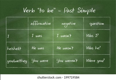 """Close up of chalkboard. English grammar - verb """"to be"""" in Past Simple Tense"""