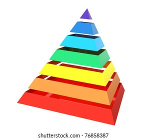Close up of a  colorful rainbow pyramid