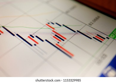 Close up the Forex Chart display at Smartphone