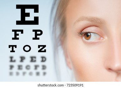 Close up image of an eye and vision test chart