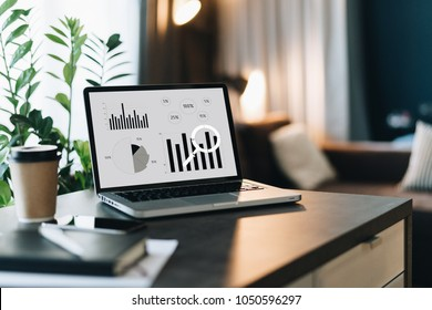 Close up of laptop with graphs, charts, diagrams, schedule on screen on table in empty room.Workplace. Online marketing, distance work. Analytics, business planning, finance, trading on stock exchange