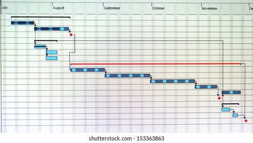 Gantt chart images stock photos vectors shutterstock close up shot of a detailed gantt chart that illustrates a project showing tasks ccuart Choice Image