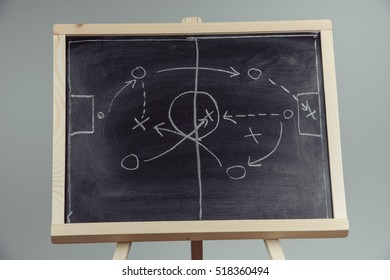 close up of a soccer tactics drawing on chalkboard.