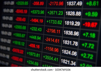 close up stock or forex chart and data market exchange on LED display.