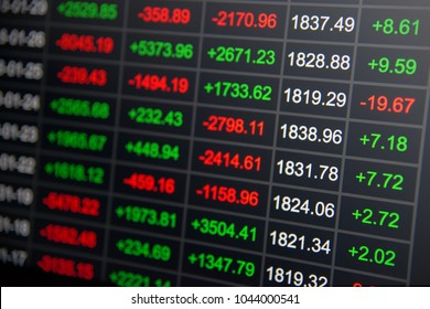 close up stock or Forex chart and data market exchange on LED display. green chart or up trend market.