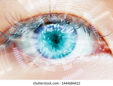 Close up women eye scanning technology in the futuristic, operation, lasik, cataract.
