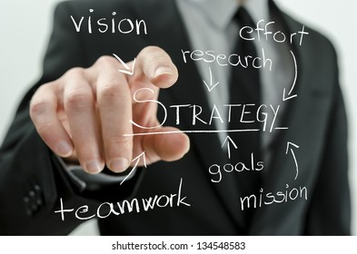 Closeup of business man pointing to a virtual flow chart representing his strategy of successful business.