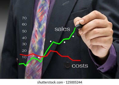 Closeup Businessman write a graph of selling