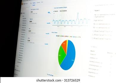 Cierre del monitor de equipo con datos de análisis web y gráfico circular que muestre las estadísticas de uso del sitio web.