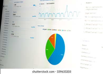Close-up of computer monitor with web analytics data and pie chart displaying usage statistics from website.