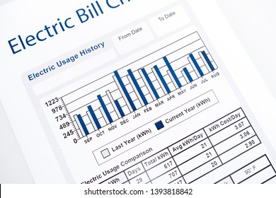 Closeup of electricity bill with graph document paper
