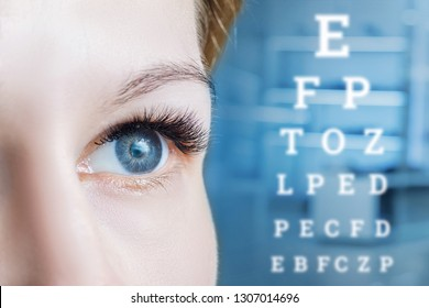 A closeup of a female grey eye looking away and a sight test table at blurred medical room background. The concept of ophthalmologic diagnostic, treatment and correction.