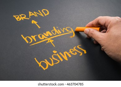 Closeup hand writing concept of branding on chalkboard