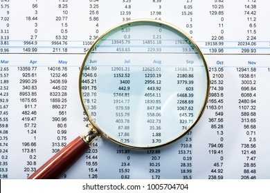 Close-up Of Magnifying Glass On Monthly Financial Report
