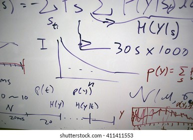 A closeup of math equations and graphs on a whiteboard.
