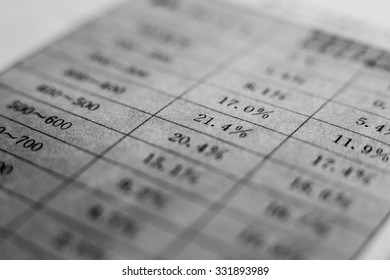 Closeup picture of data sheet about physics.