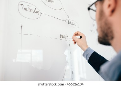 Close-up picture of young dark-haired man in glasses writing a business plan on whiteboard.  View from back, focus on hand.