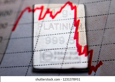Close-up of a platinum bar and financial chart