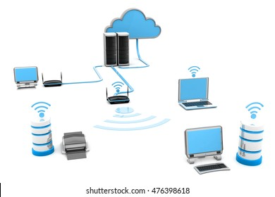 Cloud computing devices. Internet technology. 3d render