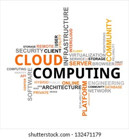 cloud computing related items