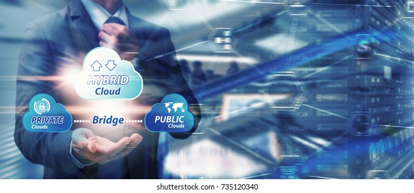 Cloud Computing service : Cloud application secure file sharing in data center for network security computer