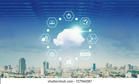 Cloud Computing service : Real Cloud and applications control over the city for network security computer