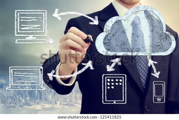 Cloud computing, concetto di connettività tecnologica