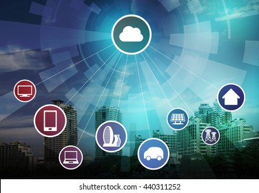 cloud computing and various communication devices, abstract image visual