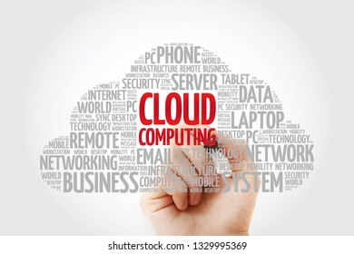 Cloud Computing word cloud collage with marker, technology concept background