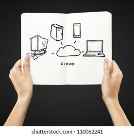 cloud connection in book on a black background
