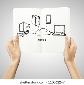 cloud connection in book on a white background