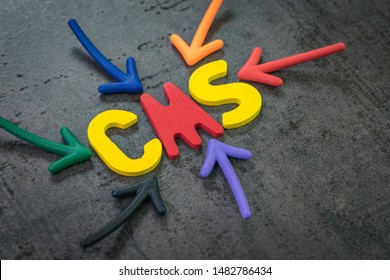 CMS, Content management system concept, multi color arrows pointing to the word CMS at the center of black cement chalkboard wall, the system to manage content of modern resposive website.
