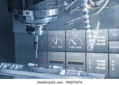 The CNC milling machine cutting the sample part.The end-mill tool cutting the mold part by CNC milling machine.