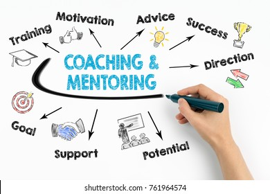 Coaching and Mentoring Concept. Chart with keywords and icons on white background