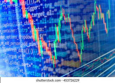 Coding and business. Computer source code and stock graph chart on monitor screen. Modern Internet web technology and business financial background photo.
