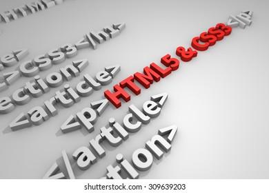 Coding Websites 2