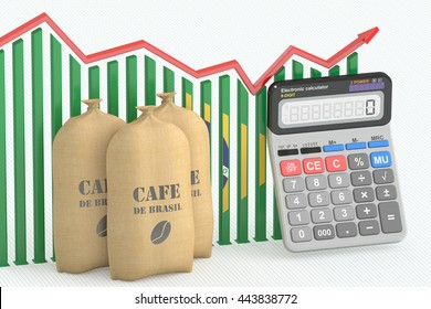 Coffee price and export concept, chart with calculator and Brazilian coffee bags. 3D rendering