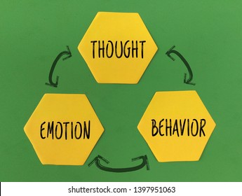 Cognitive Behavioral Therapy on sticky notes