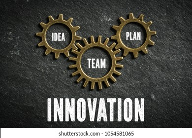 "cogwheels symbolizing a connection of topics and the message ""idea, team, plan and innovation"" on slate background"