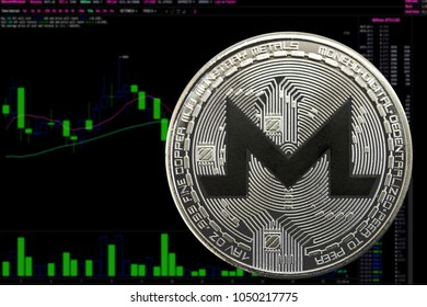 Coin cryptocurrency monero on a background chart.