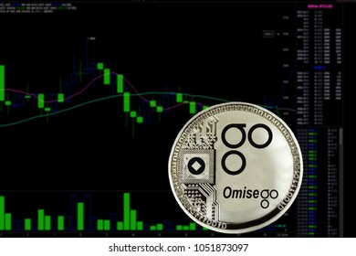 Coin cryptocurrency OmiseGO on a background chart.