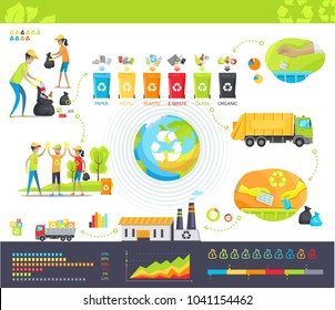 Collecting garbage infographic poster with steps as waste storing, transportation by truck, manual sorting, recycling paper or glass material