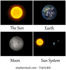 Collection of planet in Sun system