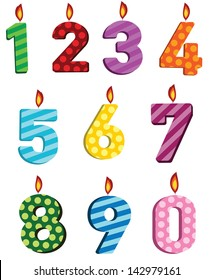 A collection of stripe and polka dot wax birthday number candles in color with flames on white background.