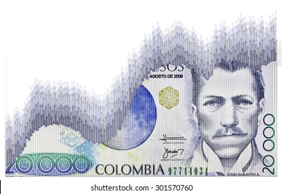 Colombian Growth Graph